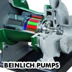 Pump Manufacturer : Beinlich Pumpen GmbH