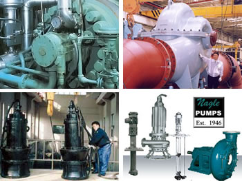 Pump Manufacturers United Arab Emirates Hydro Middle East